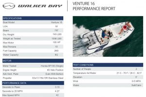 Boats for Sale in London UK - Grosvenor Yachts - Walker Bay Venture 16